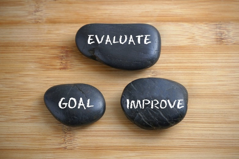Do a self-evaluation of your skills and goals