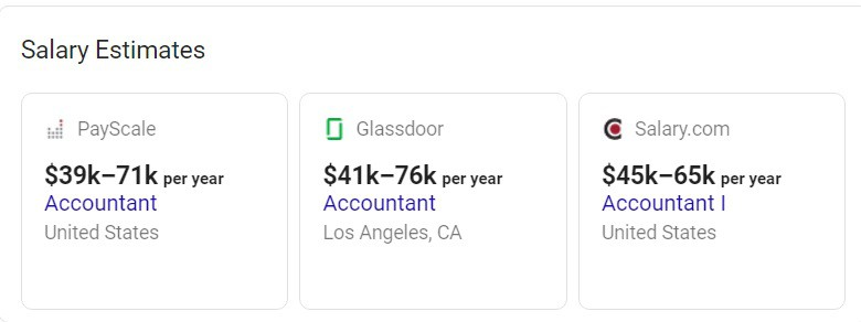 Accounting Salary