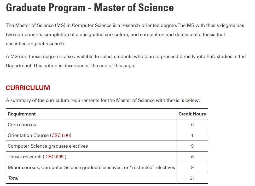 North Carolina State University Master of Science Program