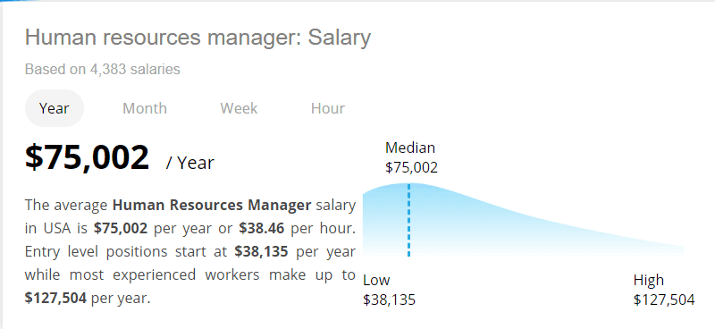 human resource manager salary
